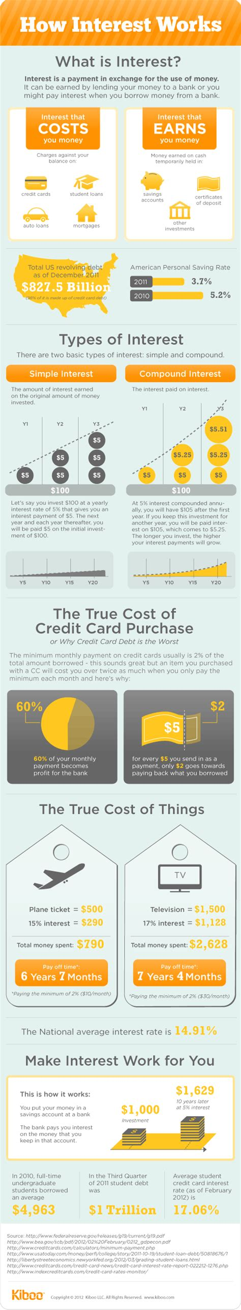 debit  credit card      personal