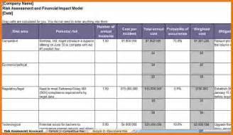 Risk Management Templates In Excel 8 Risk Assessment Template Excel Itinerary Template Sle