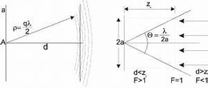 Energieverlust Berechnen : laser ~ Themetempest.com Abrechnung