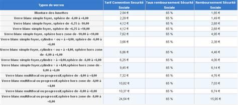 montant remboursement securite sociale remboursement s 201 curit 201 sociale optique