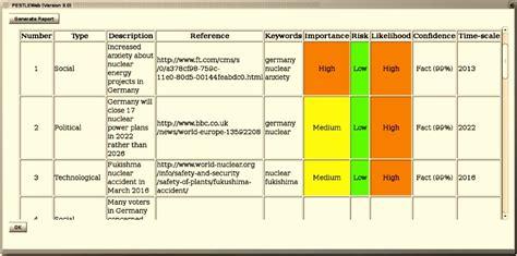 impact analysis business impact analysis template uk template update234 template update234