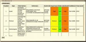impact analysis template kaysmakehaukco With it business impact analysis template
