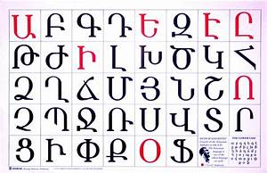 Armenian Alphabet (Shirak) - Alphabet - Posters ...