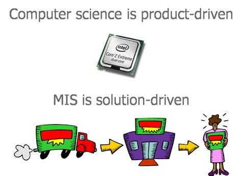 What Is Mis? Department Of Management Information Systems
