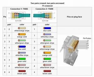 Ethernet Loopback Plug Pinout       Engineeringradio