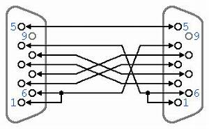 null modem serial cables With db 9 wiring diagram