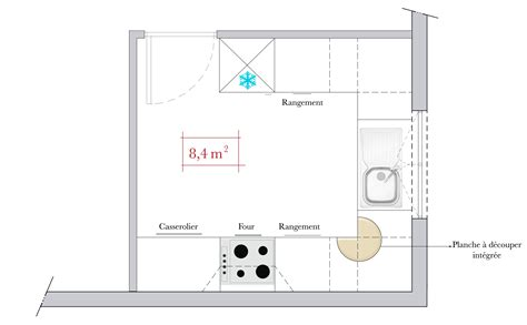 plan d une cuisine conseils d 39 architecte 4 plans de cuisine en u