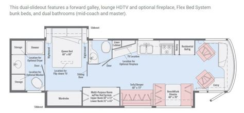 best class c rv floor plans 12 must see bunkhouse rv floorplans welcome to the
