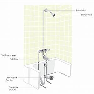 Bathtub And Shower Services