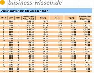 Tilgungsdarlehen Berechnen : tilgungsdarlehen excel tabelle business ~ Themetempest.com Abrechnung
