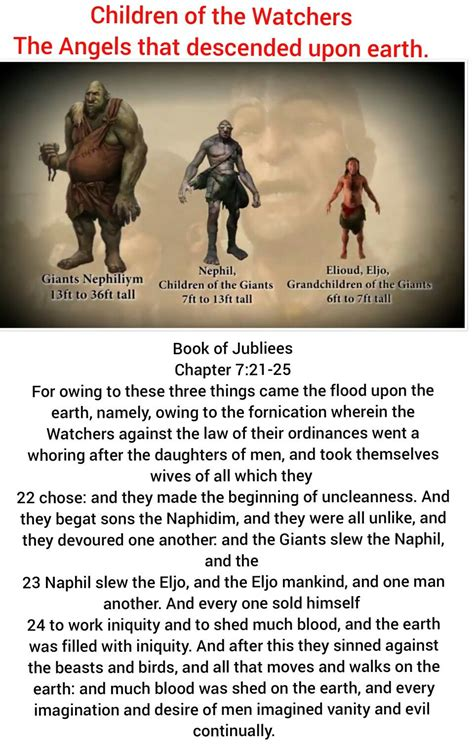 Pin by Shirley Rush on Bible Bible knowledge Nephilim