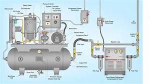 35 Air Compressor Dryer Installation Diagram