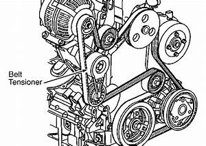 2010 Dodge Ram Serpentine Belt Diagram