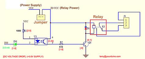 Opto Isolated Channel Relay Board