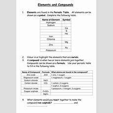 Elements And Compounds By Chemistryteacher  Teaching Resources