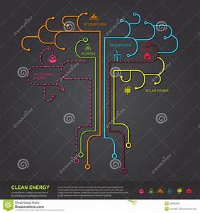 Clean Energy Flat Infographic Diagram Template Design In