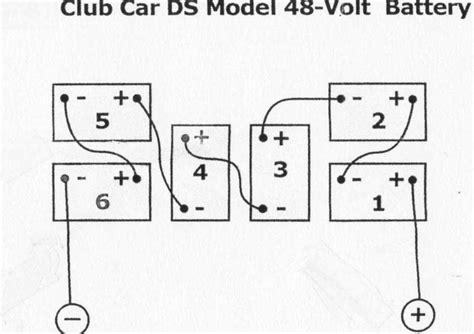 48 Volt Wiring Diagram Reducer by Ruff Tuff 48 Volt Golf Cart Wiring Diagram 48 Volt Wiring