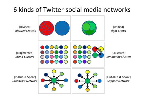 Networking thesis pdf
