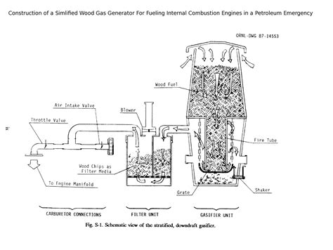 construction   simplified wood gas generator  fueling internal combustion engines