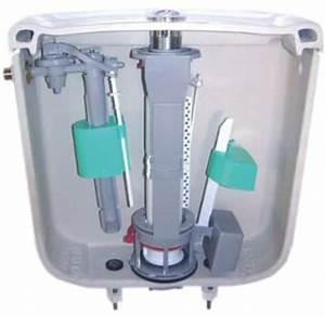 Chasse D Eau Fuit : d monter chasse d eau porcher ~ Dailycaller-alerts.com Idées de Décoration