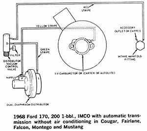 Firing Order Diagram For 1966 Ford 289 Engine