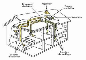 Installation Vmc Salle De Bain : extracteur salle de bain leroy merlin wasuk ~ Dailycaller-alerts.com Idées de Décoration