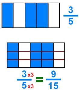 fraction simplest form worksheet complete the equivalent fractions worksheet edplace