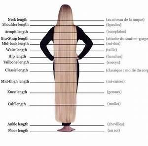 Hairlength