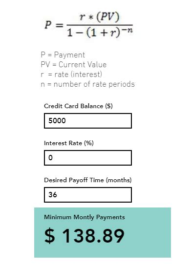 The minimum monthly payment on a credit card is. Credit Card Calculator   Paying off credit cards, Credit card balance, Credit card