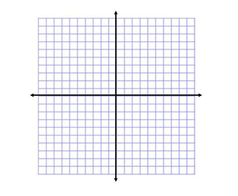 printable graphs     axis jowo