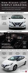 Nissan Leaf 2018 60 Kwh : new nissan leaf e plus 60 kwh could debut at 2019 consumer electronics show autoevolution ~ Melissatoandfro.com Idées de Décoration