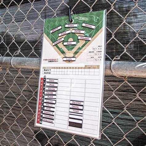 Magnetic Baseball Lineup Board Trainingnets By Powernet