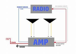 New Car Stereo Power Amplifier Wiring Diagram  Diagram