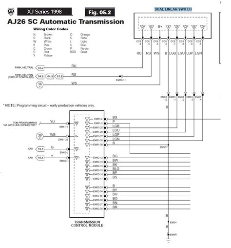anyone know where i can find the pinout for the 98 xjr