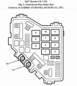 Where Is Alternator Feed On 2009 Honda Crv Under Hood Fuse Box