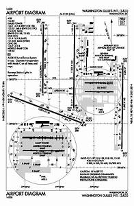 File Iad Faa Diagram Pdf