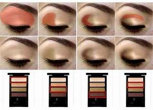 Basic Eyeshadow Application Guide   Beautydiagrams