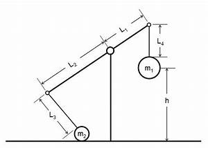 effect of trebuchet arm length or counterweight mass on With catapult diagram