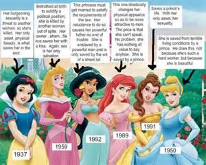 Disney Princess Problems Awesomely Luvvie