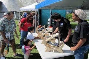Aloha Art Festival at 'Imiloa | Big Island Now