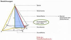 Quadratische Pyramide A Berechnen : pyramiden ~ Themetempest.com Abrechnung