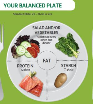 discover  high blood sugar diet   simple tips