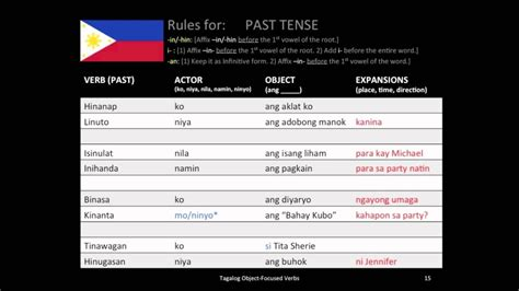 learn filipino grammar object focused verbs