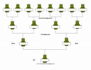 dinosaur 4 generation family tree template With 4 generation family tree template free