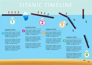 Cruise Ship Sinking 2017 by Vector Titanic Timeline Download Free Vector Art Stock