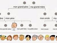 beste afbeeldingen van fle la famille frans leren