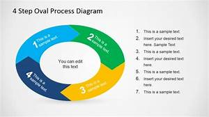 Signal Processing Powerpoint Templates