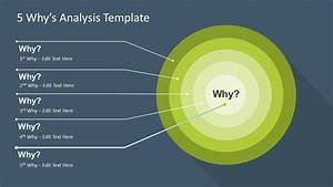 5 Why U0026 39 S Analysis Target Diagram For Powerpoint