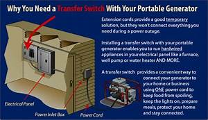 How To Manual Transfer Switch Installation