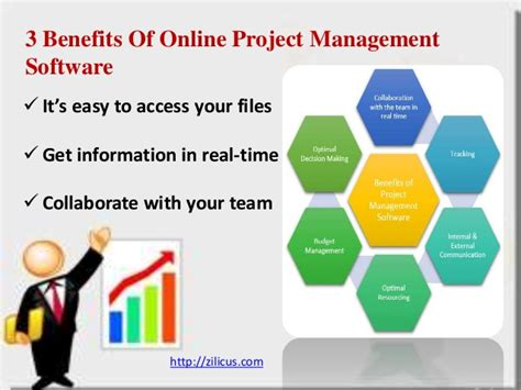 Online Project Management Software. Laser Scanning Microscope Hire A Call Center. Wells Fargo Security Services. Baker Heating And Cooling Should I Get Braces. Middleton Funeral Home California Dealer Bond. Getting A Degree In Social Work. Toilet Paper Roll Craft Storage Unit For Rent. Personal Loans Interest Rates In Usa. Office Space For Rent In Miami